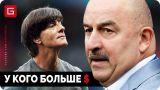 ⚽ Самые БОЛЬШИЕ ЗАРПЛАТЫ тренеров на ЧМ 2018
