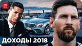 ⚽ Самые ВЫСОКООПЛАЧИВАЕМЫЕ футболисты 2018